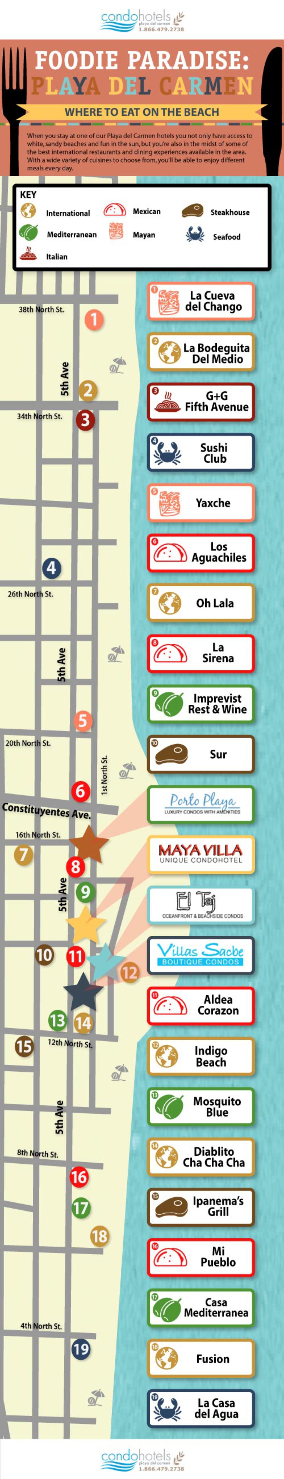 restaurants-in-playa-del-carmen