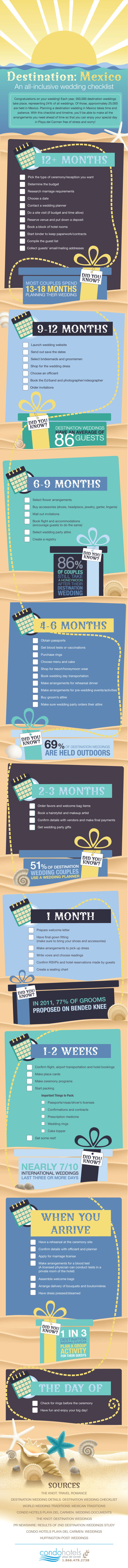 Condo Hotels Playa del Carmen Destination Wedding Infographic